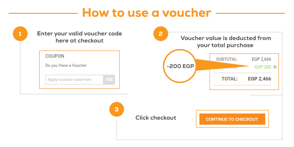 how to use giftpax vouchers