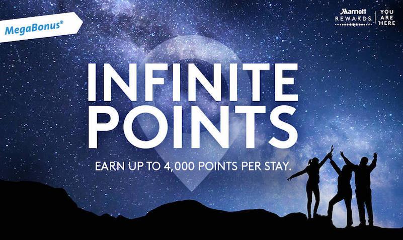 marriott infinite points